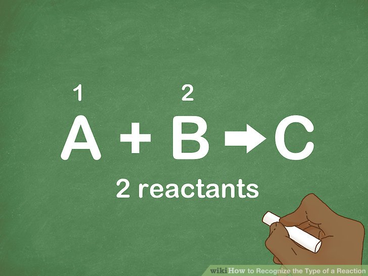 6 Ways to Recognize the Type of a Reaction - wikiHow - synthesis reaction