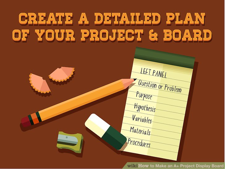 How to Make an A+ Project Display Board (with Pictures) - wikiHow