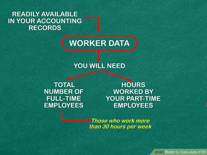 work hour calculator online