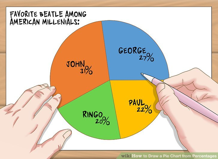 How to Draw a Pie Chart from Percentages 11 Steps (with Pictures)