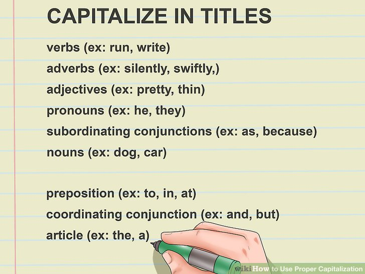 How to Use Proper Capitalization 15 Steps (with Pictures)