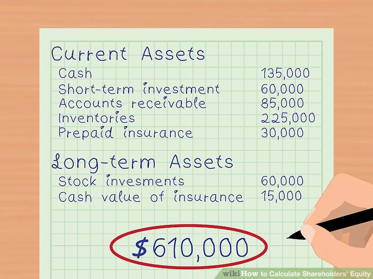 How to Calculate Shareholders\u0027 Equity (with Calculator)