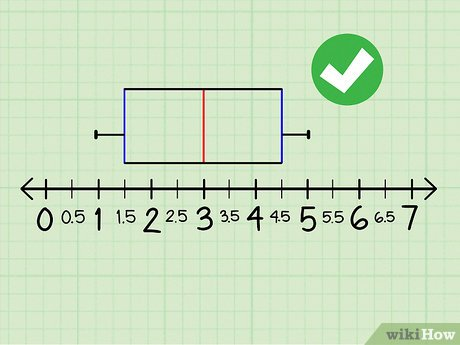 How to Make a Box and Whisker Plot 10 Steps (with Pictures)