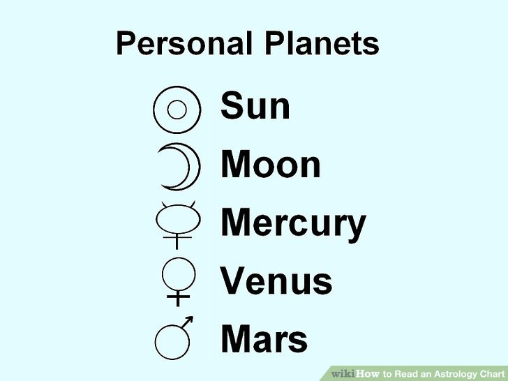 How to Read an Astrology Chart 10 Steps (with Pictures) - wikiHow