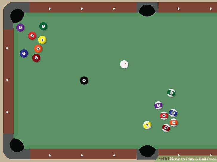 How To Play 8 Ball Pool 12 Steps With Pictures Wikihow
