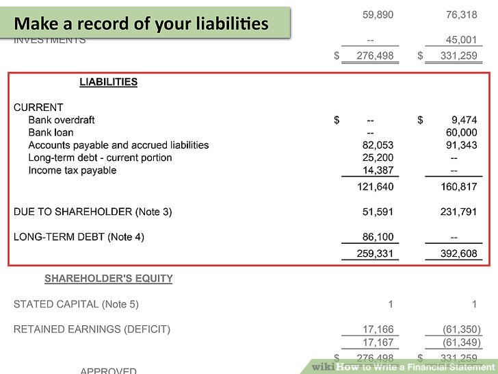 How to Write a Financial Statement (with Pictures) - wikiHow - financial statement