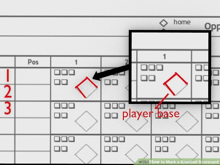 How to Mark a Baseball Scorecard 8 Steps (with Pictures) - baseball score sheet with pitch count