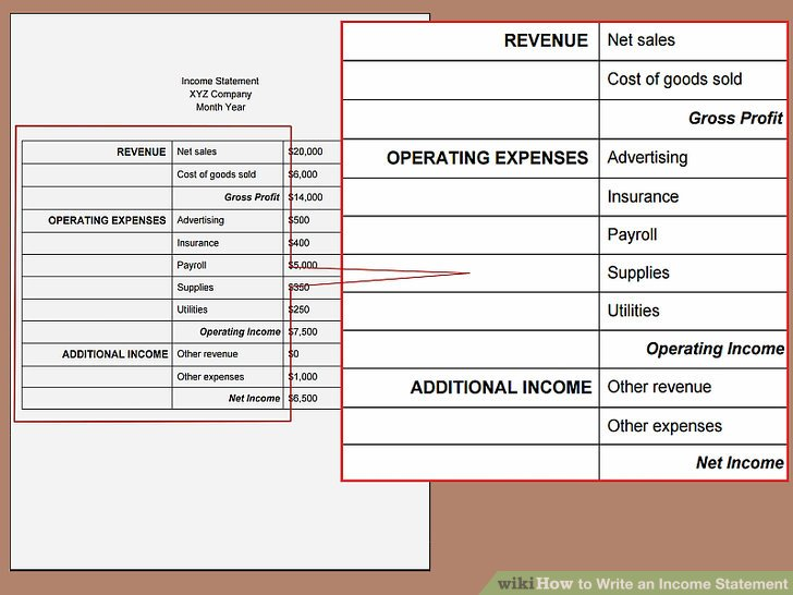 How to Write an Income Statement (with Pictures) - wikiHow - proper income statement format