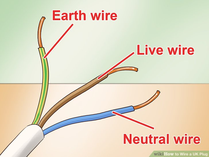 110 Plug Wiring Cord - Wiring Diagram Progresif