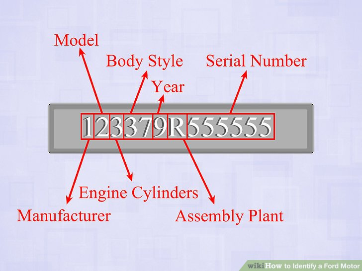 How to Identify a Ford Motor 11 Steps (with Pictures) - wikiHow