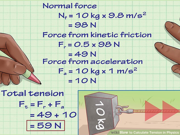 How to Calculate Tension in Physics 8 Steps (with Pictures)