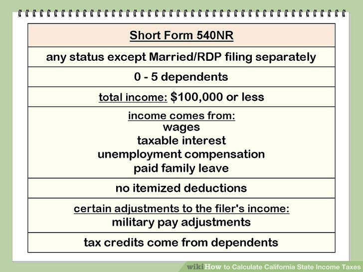How to Calculate California State Income Taxes 11 Steps