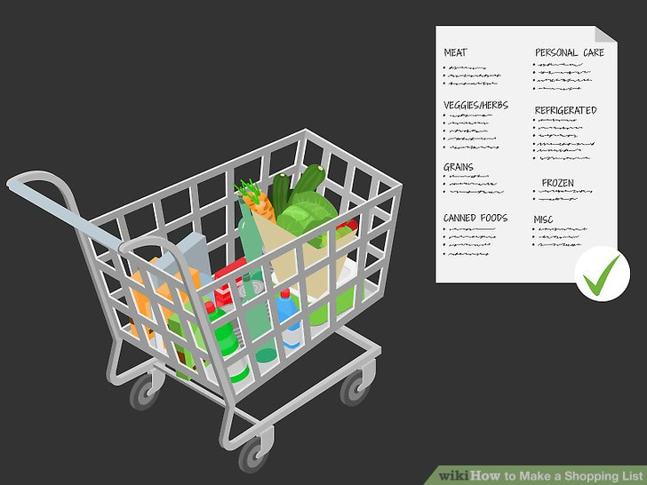 How to Make a Shopping List (with Pictures) - wikiHow