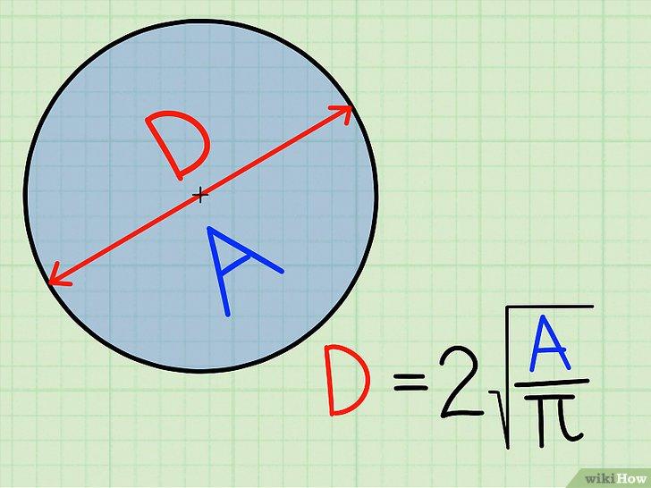 Den Durchmesser eines Kreises berechnen \u2013 wikiHow