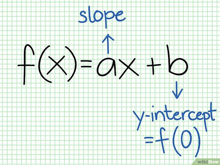 Cómo hacer funciones lineales 8 pasos (con fotos) - funciones
