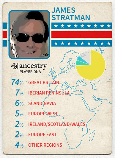 Create your own Ancestry DNA Card at Ancestry - WikiTree G2G
