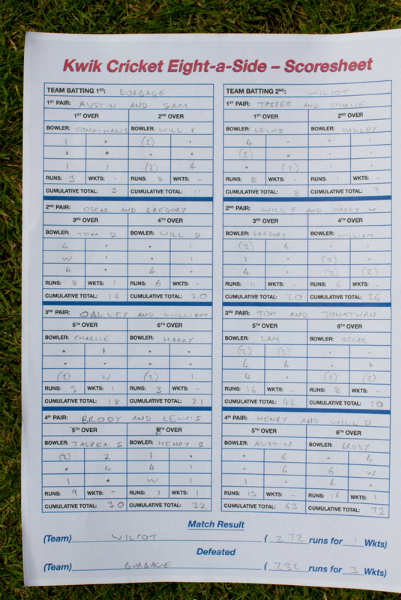 Under 9 Cricket Festival \u2013 Marshfield CC \u2013 17th June Wilcot - sample cricket score sheet
