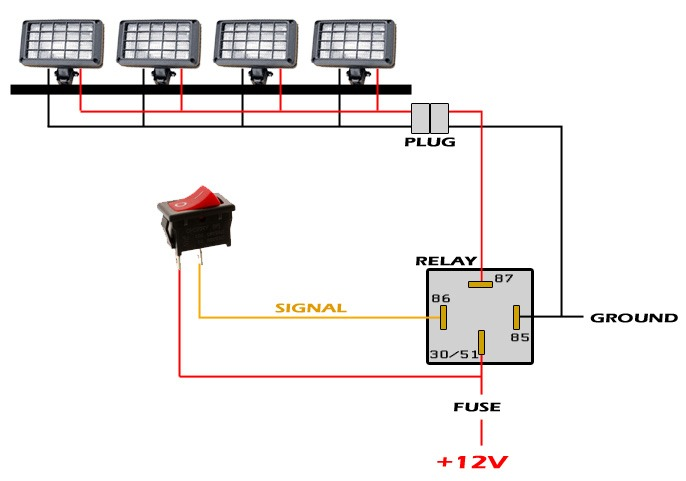 Light Bar Diagram Wiring Diagram 2019