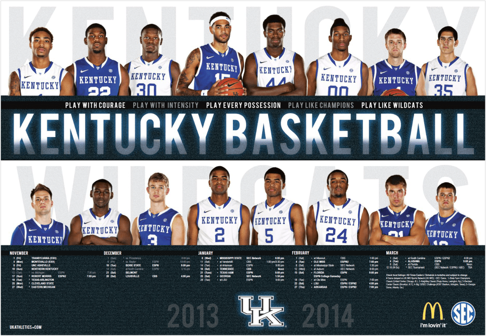 University Of Kentucky Basketball 2013 2014 Pick up your copy of t...