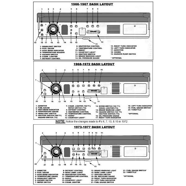 Bronco Dash Diagram circuit diagram template