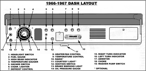 1955 Painless Wiring Harness 28 Diagram S Auto. Painless 28 Circuit Wiring Harness For 66 77 Ford Bronco. Ford. Painless Wiring Harness Ford Bronco At Scoala.co