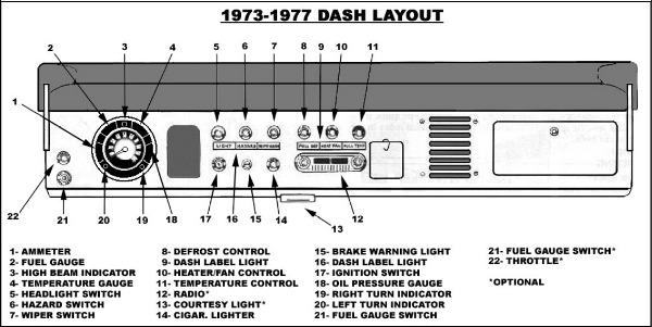 Buy Early Bronco 66-77 Dash Layout Schematics - Off-Road