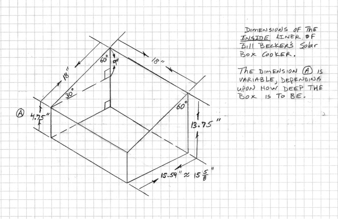 solar oven diagram making a solar oven