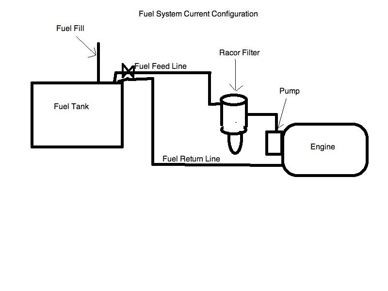 marine diesel fuel filter systems