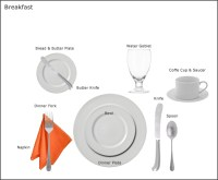 Table Setting Guides at our Party Rental store in San Jose ...