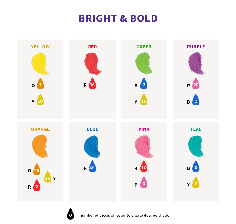 Wilton Color Right Icing Coloring Chart - food coloring chart