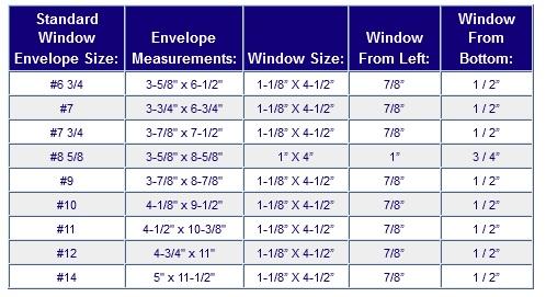 Envelope Sizes FAQ\u0027s - Standard Window Envelope Sizes