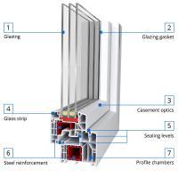 aluplast IDEAL 8000 Window Profile | windows24.com