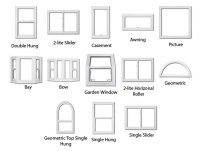 What are the different window types for my home? | Types ...