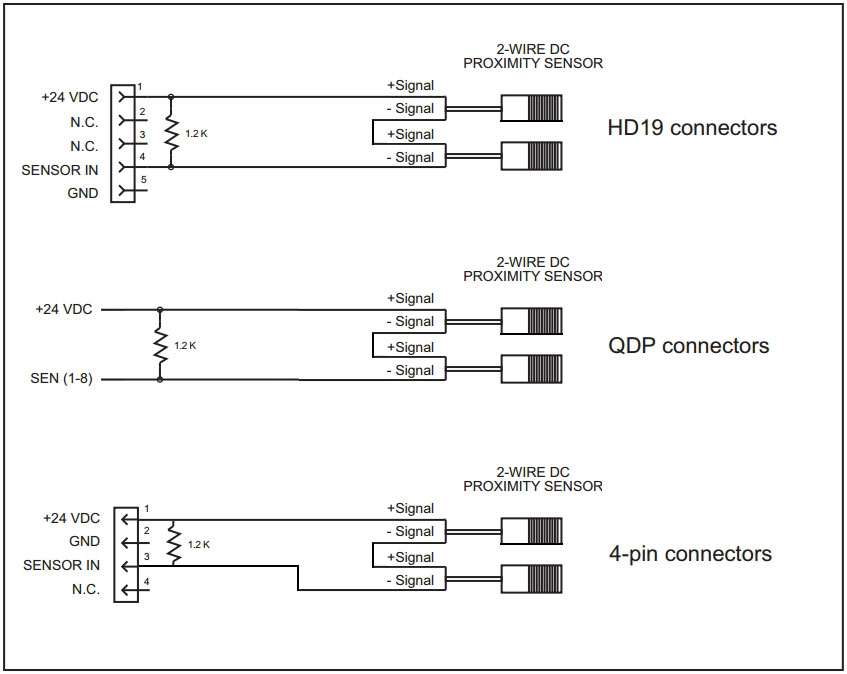 2 Wire Sensor Diagram Control Cables  Wiring Diagram