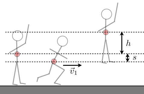 Sport Science Looks at the Vertical Leap WIRED
