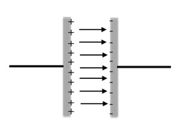 Go Ahead Connect An Inductor And Capacitor And See What