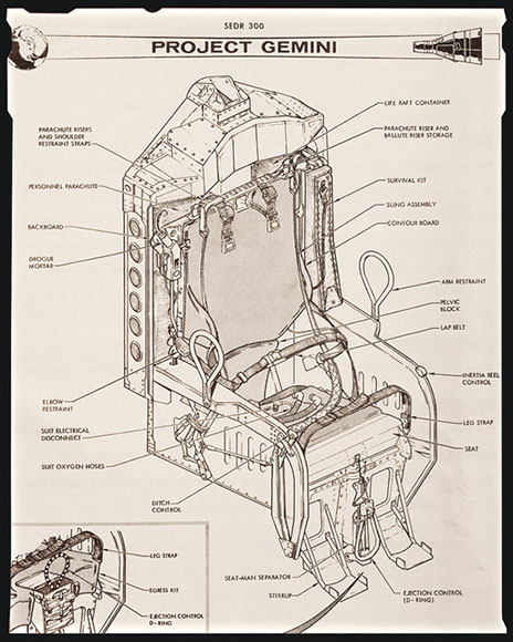 A Photo Essay of Classic Instruction Manuals WIRED - instructional manual