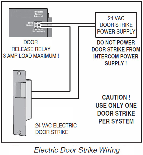 Pa Intercom Wiring Diagram Cat5 Wired Intercom System Wiring Installation