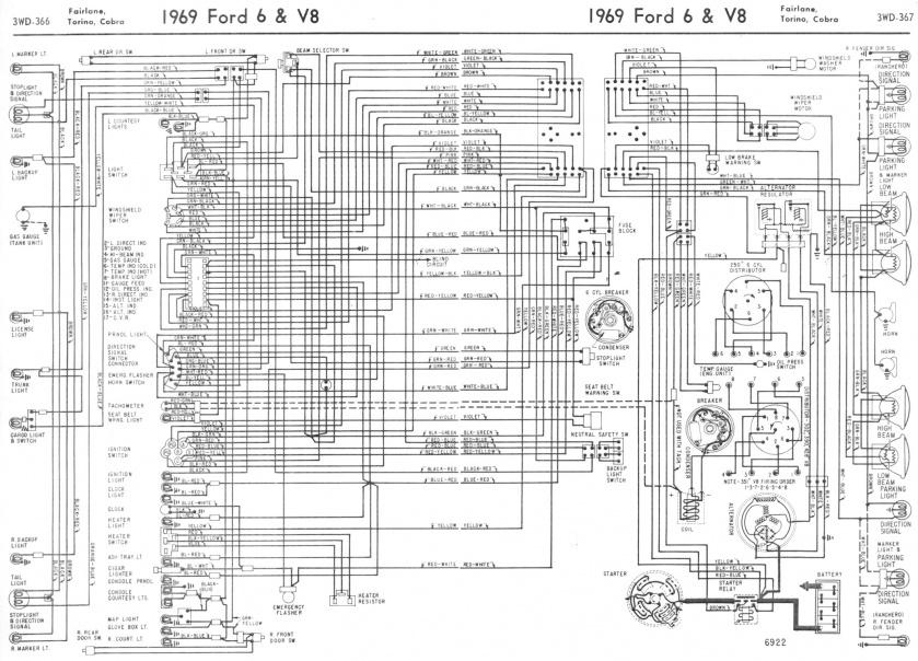 1969 ford torino wiring diagram