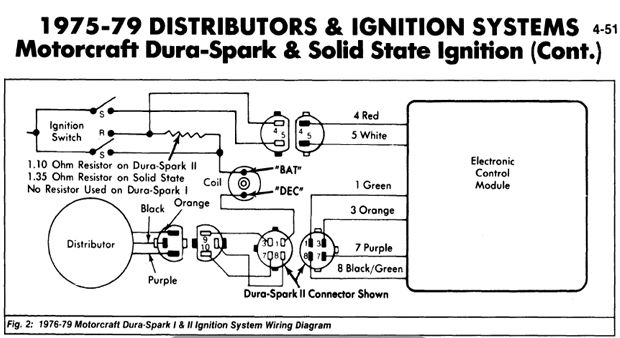 1975 Ford Duraspark Wiring Diagram - Wiring Diagrams Clicks
