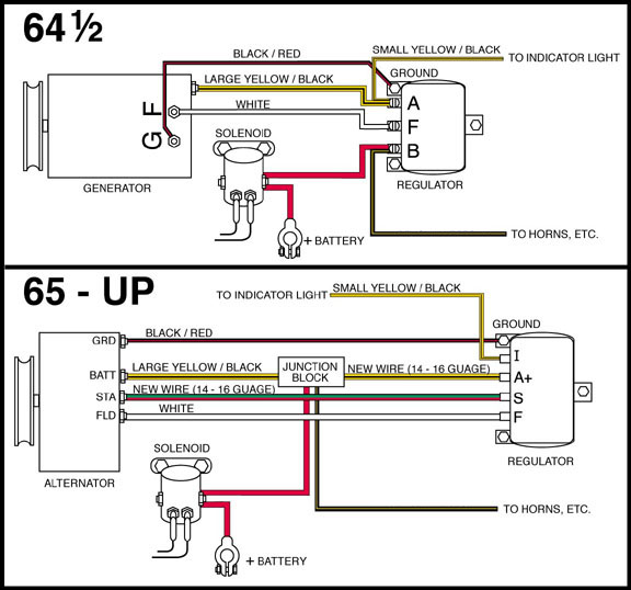 67 Lincoln Wiring Diagrams Wiring Diagram