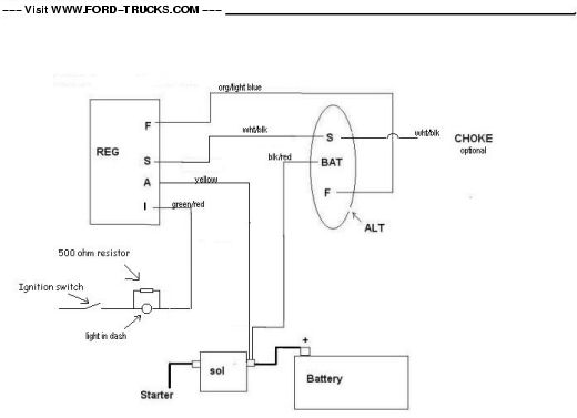 Ford Choke Wiring Diagram Wiring Diagrams
