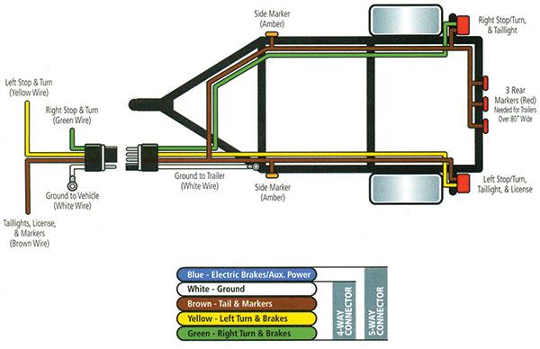 led boat trailer lights wiring diagram