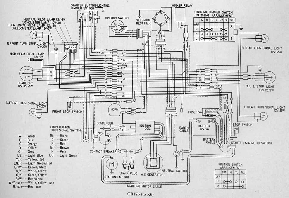 Pleasant Cb175 Wiring Diagram Wiring Diagram G11 Wiring Database Gramgelartorg