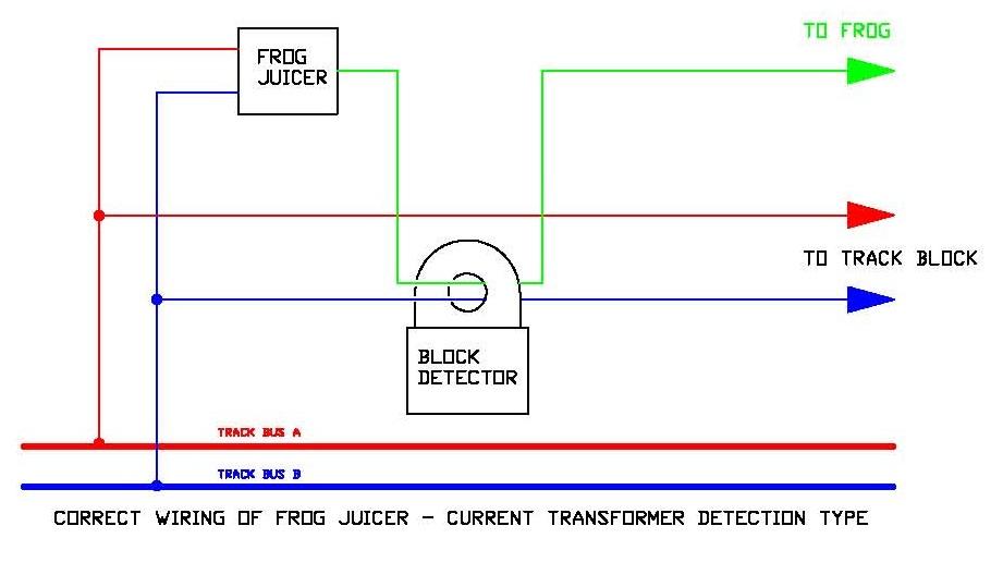Wiring Diagrams Model Railroad Ho Wiring Diagram