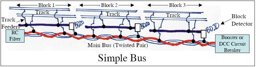 Track Feeder Wire Size