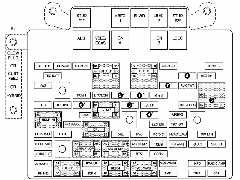 2001 Chevy Suburban Fuse Panel Wiring Schematic Diagram
