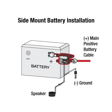 Automatic Battery Disconnect Switch with 2 Key Fobs