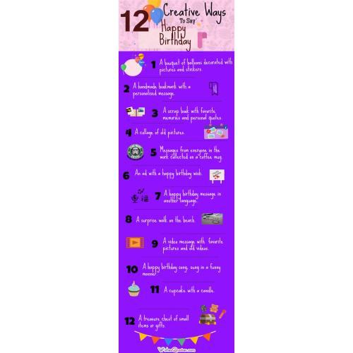 Medium Crop Of Ways To Say Happy Birthday