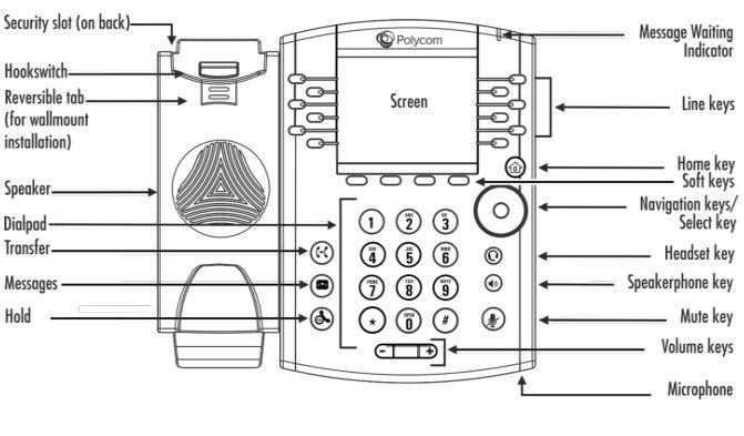 voice over ip diagram